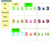 Five Times Tables