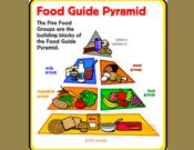 Healthy Food For Kids