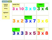 Three Times Tables