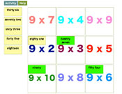 Nine Times Tables