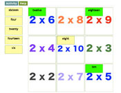 Two Times Tables
