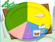 Make A Balanced Plate!