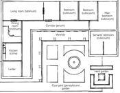 Roman Villa Plan