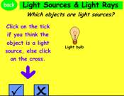 Light Sources And Rays